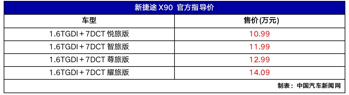 新车报价:新捷途X90 1.6T车型上市 起售价10.99万元起