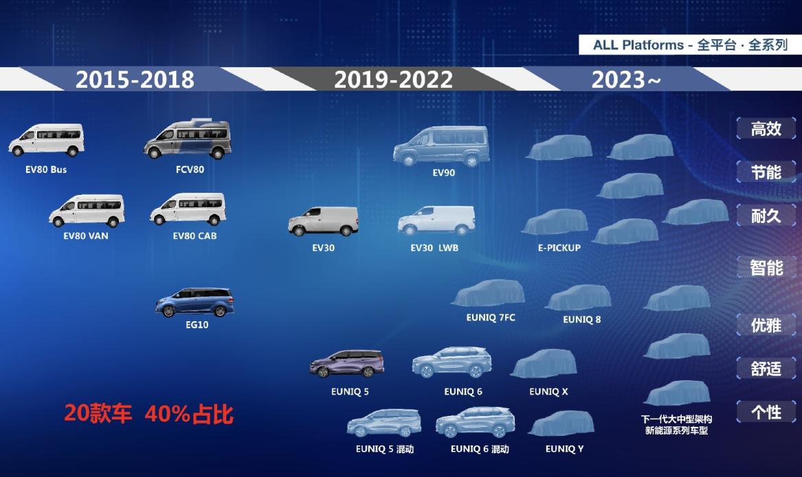 新车报价:助推新能源产业发展 上汽发布新能源战略蓝图