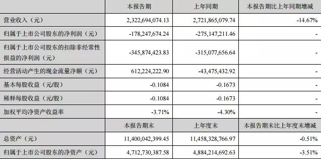 新车报价:ST海马向大股东转让研发股权 获4.3亿元收益