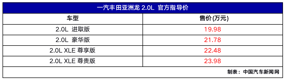 新车报价:一汽丰田亚洲龙 2.0L上市 售价19.98万元起