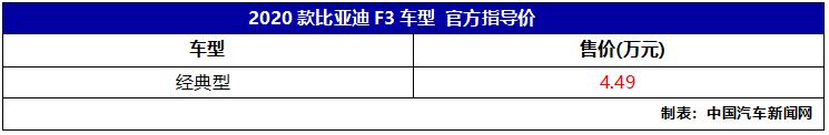 新车报价:2020款比亚迪F3正式上市 售价4.49万元
