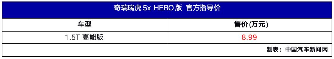 搭载1.5T发动机 奇瑞瑞虎5x HERO高能版上市
