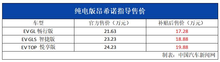 纯电版昂希诺上市 补贴后售17.28-19.88万元