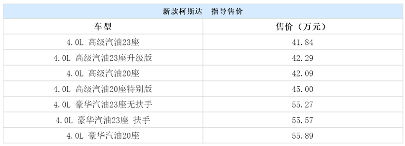 英甲资讯-售41.84-55.89万元 新款丰田柯斯达上市