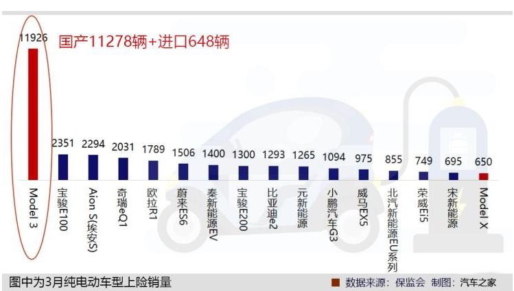 致力Model Y生产 特斯拉上海工厂面积将翻倍