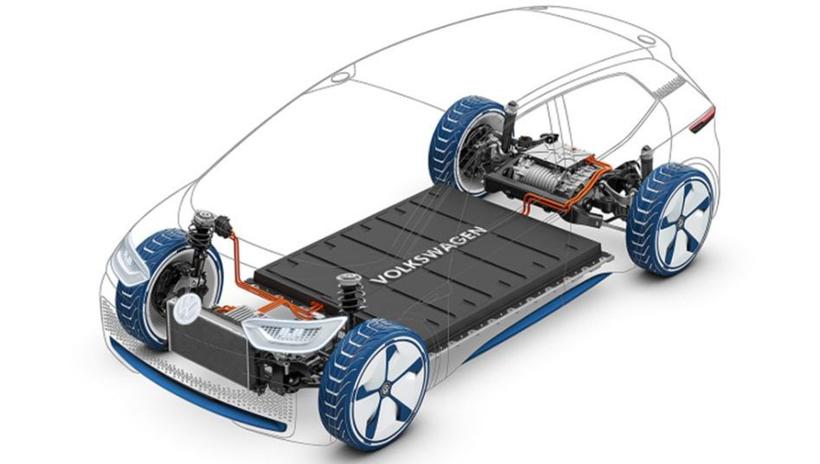 上汽大众,一汽大众,大众MEB,大众汽车,大众新能源