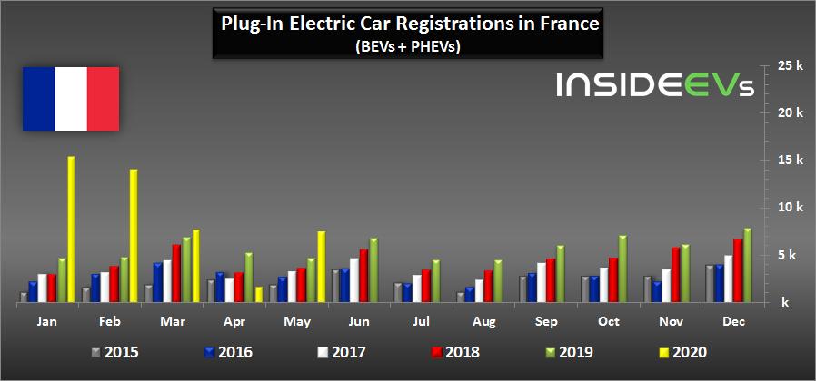 销量,新能源车销量,5月全球新能源车市