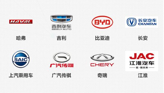 自主品牌,自主品牌汽车,二线合资品牌