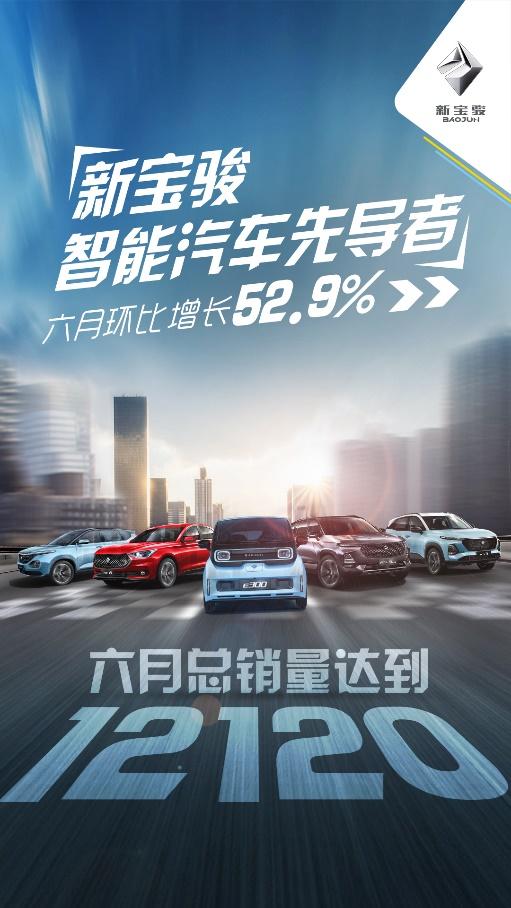 新宝骏6月份实销12120辆 环比增长52.9%
