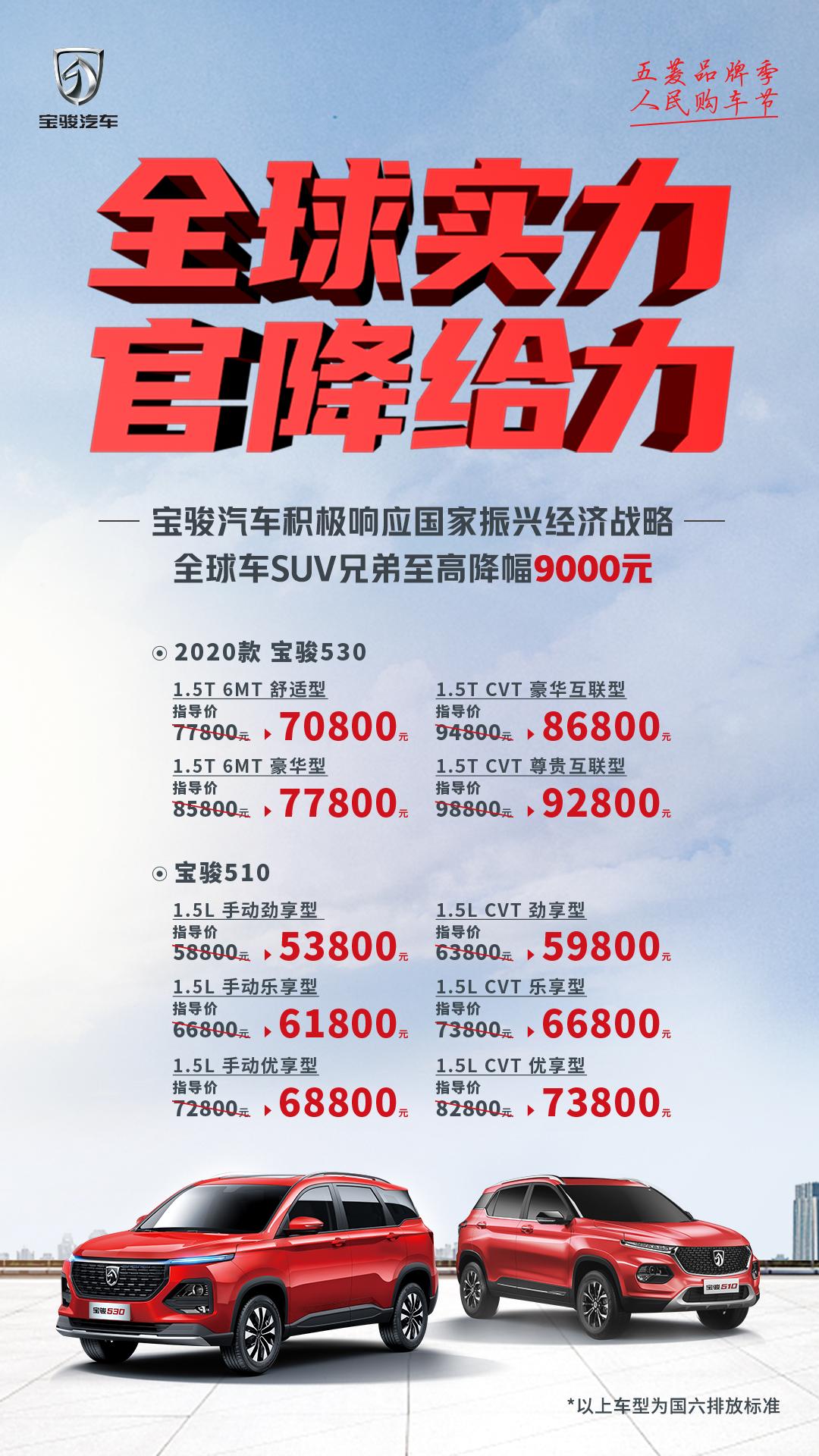 拉动消费 宝骏两款全球车型最高让利9千元