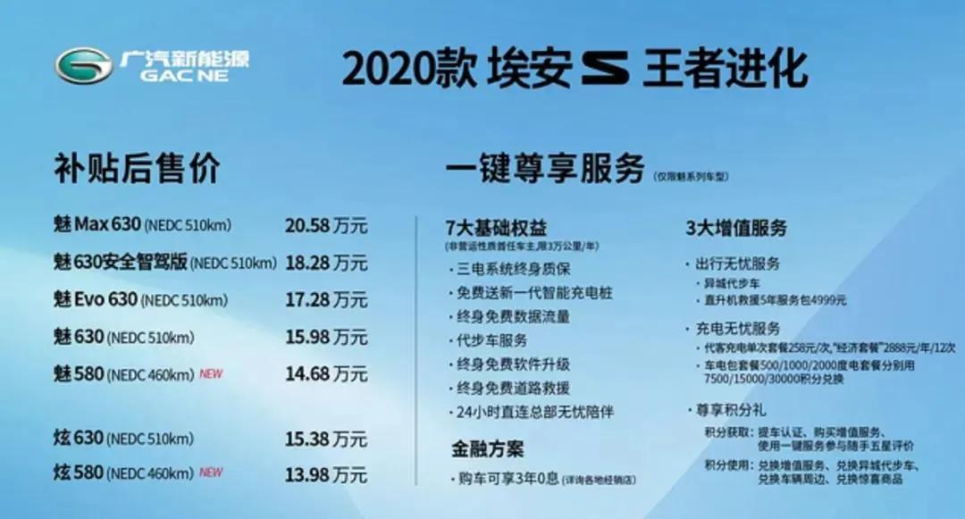 新车报价:续航达460km Aion S补贴后售价13.98万起