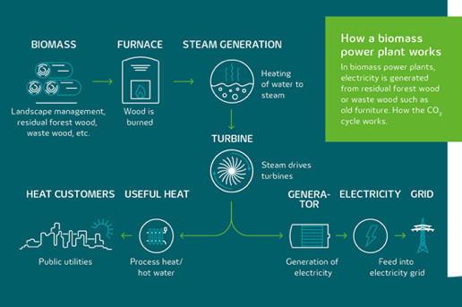 电池,新能源汽车