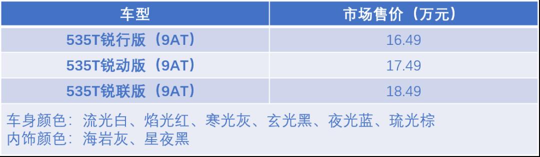 新款雪佛兰迈锐宝XL上市 售价16.49万起-海博app官网下载