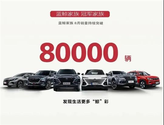 销量,长安汽车,长安8月销量,长安新能源汽车