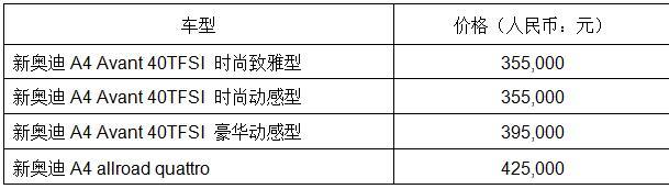 广州车展首发 新奥迪A4旅行车家族开启预售-亚博App-官网