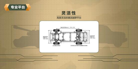 """智能越野体验 这是长城汽车""""坦克平台""""核心竞争力"""