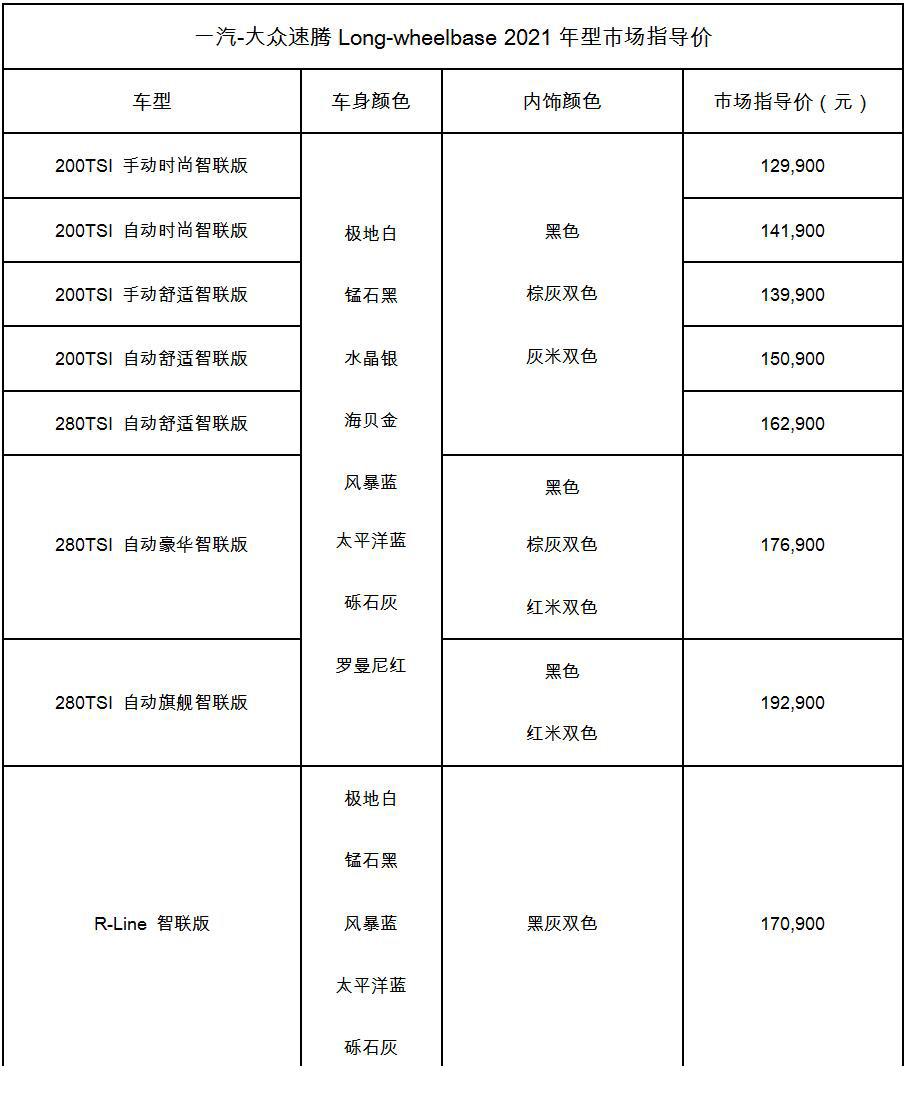 标配车联网及液晶仪表 2021款速腾12.99万起-亚博-官网