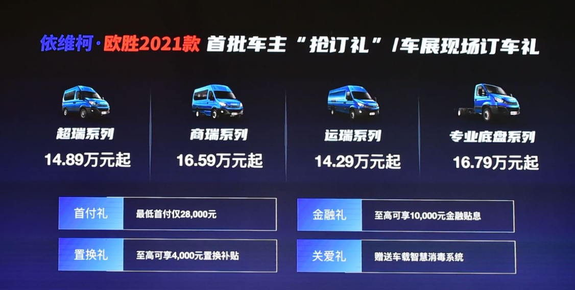 2021款依维柯欧胜上市 起售价14.29万元-亚博集团|官网