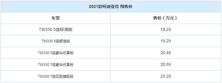 预售18.29万起 新款柯迪亚克开启预售-亚博棋牌官网