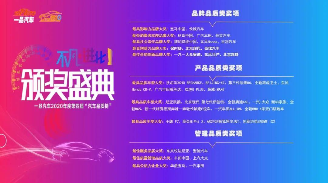 """第四届""""汽车品质榜""""活动落幕 超一千万网友投票"""