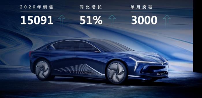 来看看新年哪吒汽车产品规划 还有哪些亮点?