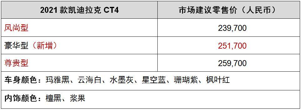 凯迪拉克CT4新增豪华型 售价25.17万元-XI全网