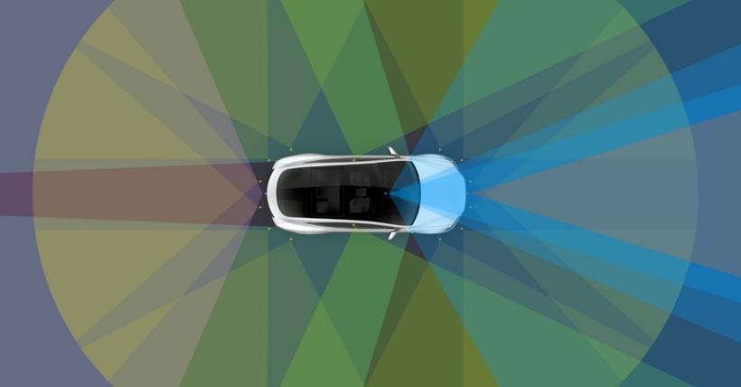特斯拉,自动驾驶,珠海上富,自动驾驶传感器融合,车载摄像头,超声波雷达,毫米波雷达