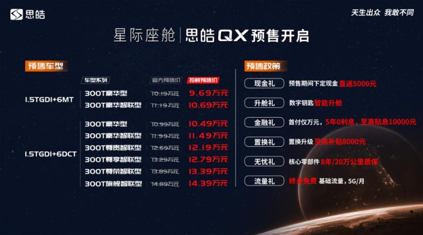 思皓QX推8款车型 上海车展开启预售10.19万元起-海博APP