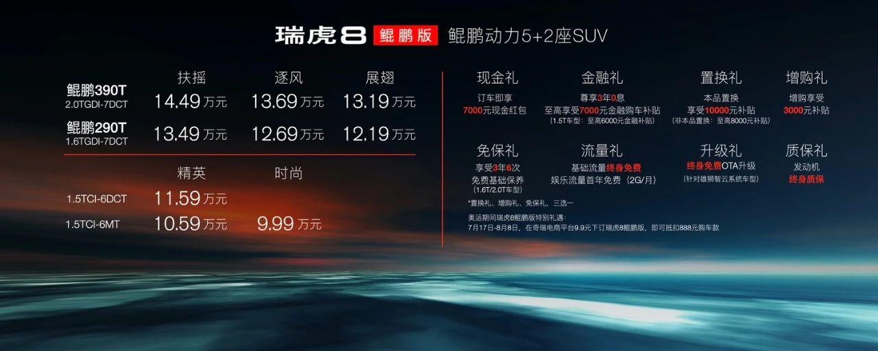 """拥有一颗""""好胜心""""!瑞虎8鲲鹏版9.99万元起"""