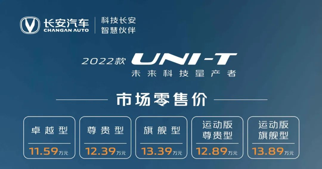 产品力再升级,2022款UNI-T售11.59万起