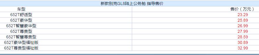 别克GL8陆上公务舱车型上市,售23.29万起